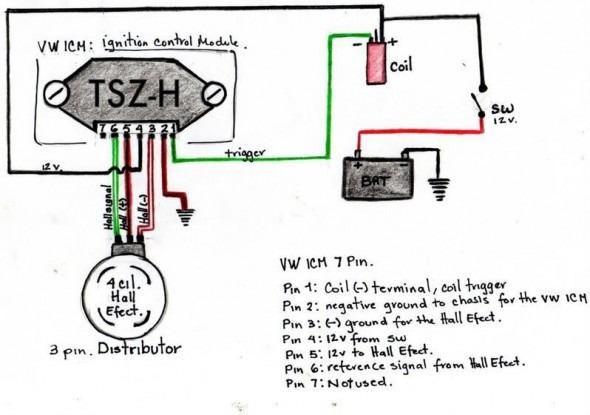 vw rabbit engine distributor wiring 1 7l  auto wiring
