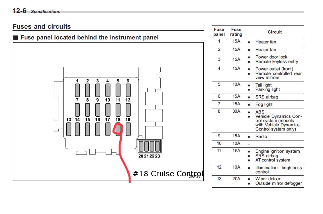 NM_3833] 1997 Subaru Fuse Box Wiring DiagramNtnes Animo Umize Hapolo Mohammedshrine Librar Wiring 101