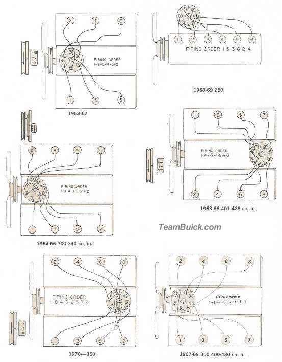 1963 cadillac spark plug wire diagram - wiring diagram all pen-generate -  pen-generate.huevoprint.it  huevoprint