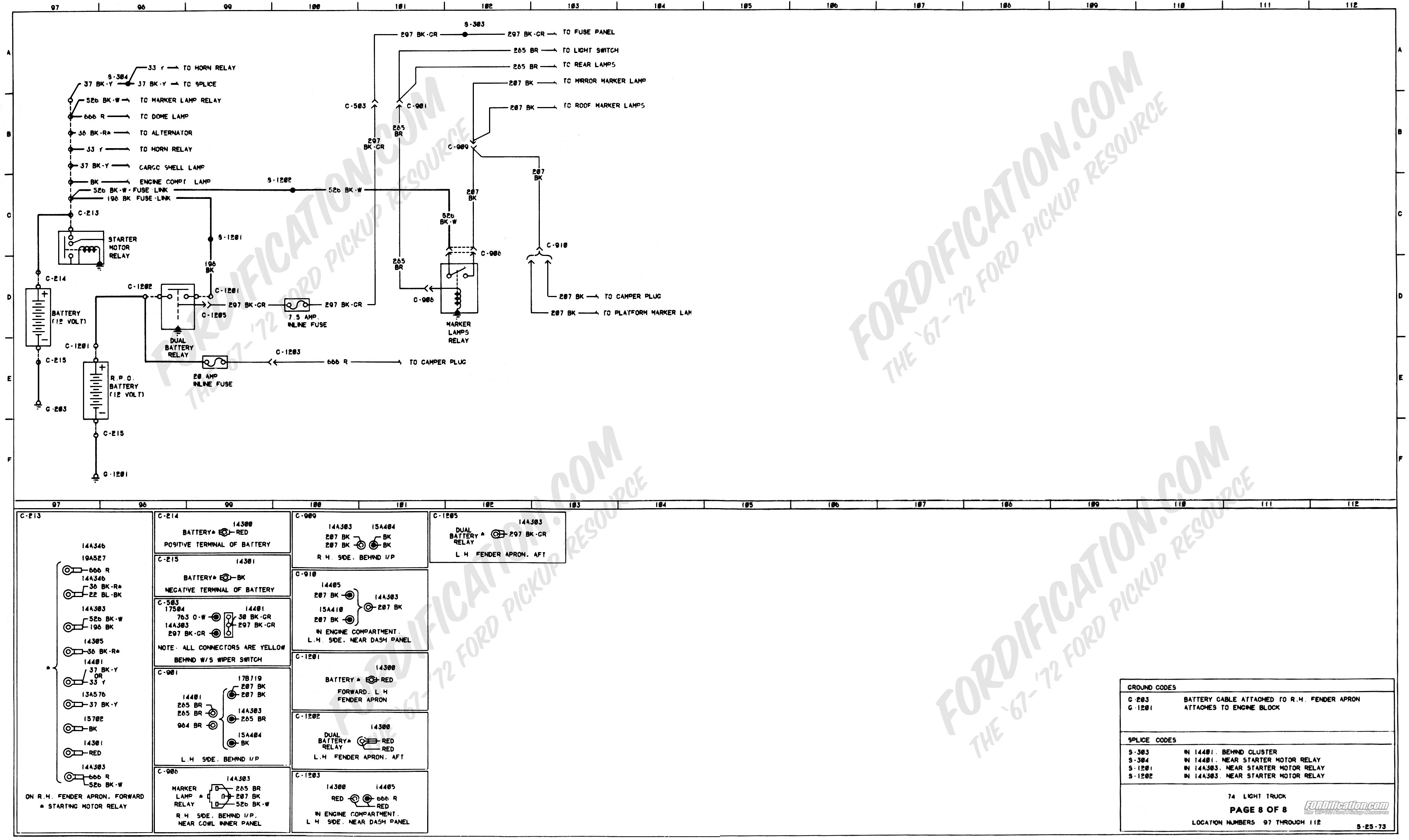 Incredible 1973 1979 Ford Truck Wiring Diagrams Schematics Fordification Net Wiring Cloud Filiciilluminateatxorg