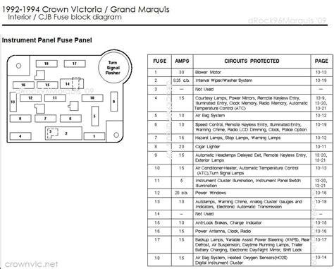 [EQHS_1162]  WO_5815] 1992 Grand Marquis Engine Diagram Schematic Wiring | 1992 Mercury Grand Marquis Alarm Fuse Diagram |  | Kargi Lexor Sand Ophag Greas Benkeme Mohammedshrine Librar Wiring 101