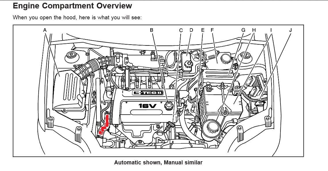 vf_0628] 2011 chevy aveo5 engine diagram wiring diagram chevrolet aveo engine diagram 2005 chevy aveo engine diagram viewor lopla itis alypt puti icaen denli benkeme mohammedshrine ...
