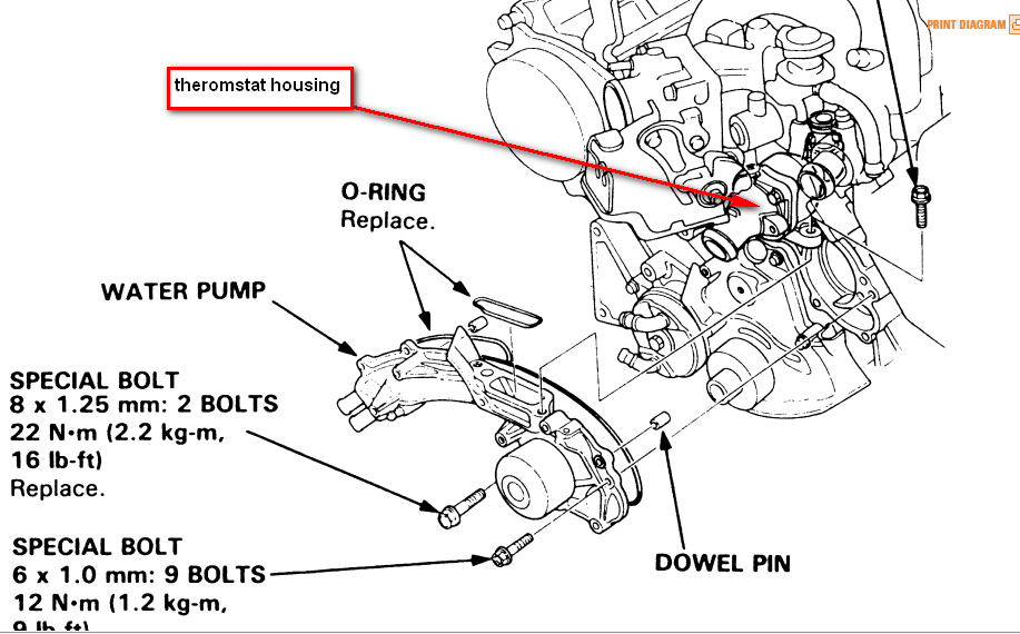 1993 Acura Vigor Engine Diagram 2008 Jetta Fuse Panel Diagram Schematics Source Kdx 200 Jeanjaures37 Fr