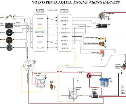 glboat 5 7 volvo penta starter wiring diagram - wiring diagram prev  please-temple - please-temple.mabioxfood.fr  mabioxfood.fr