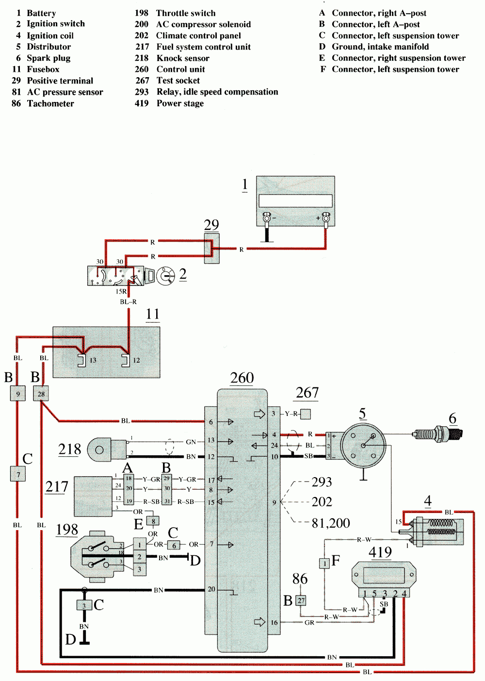 86 volvo coil wiring - wiring diagram save ball-energy-a -  ball-energy-a.citisceramiche.it  citisceramiche.it