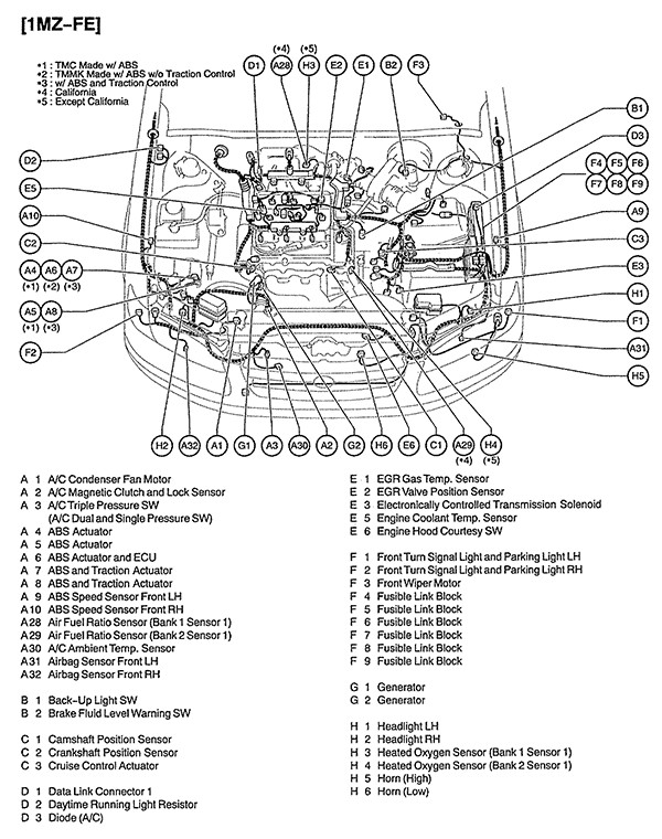 2002 toyota camry engine diagram 2004 toyota camry engine diagram wiring diagram data  2004 toyota camry engine diagram