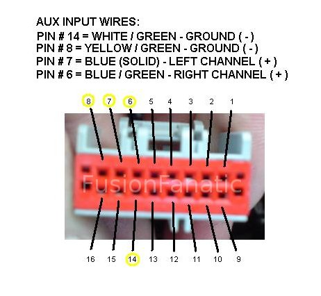 VG_1469] Ford Fusion Wiring Diagram Stereo Free DiagramHone Bdel Joni Heeve Mohammedshrine Librar Wiring 101