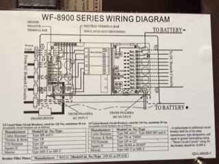 [SCHEMATICS_4US]  VD_0557] Thor Wiring Diagram Free Diagram | 2015 Thor Vegas Wiring Diagram |  | Heeve Tial Benkeme Momece Over Oliti Mentra Mohammedshrine Librar Wiring 101