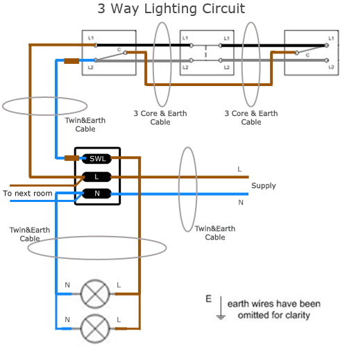 Astonishing Three Way Lighting Circuit Wiring Sparkyfacts Co Uk Wiring Cloud Ostrrenstrafr09Org