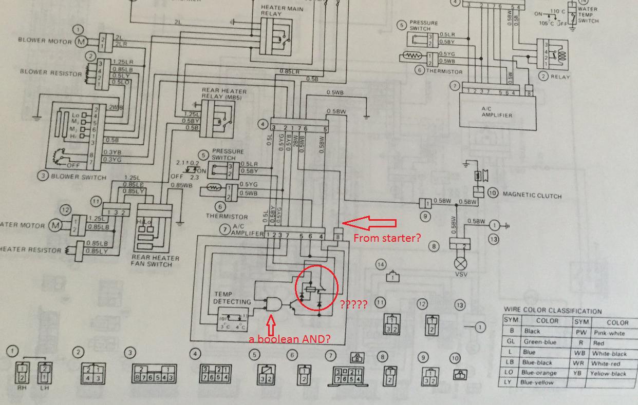 Fantastic Fj60 Wiring Diagram Temp Sending Wiring Diagram Wiring Cloud Ymoonsalvmohammedshrineorg