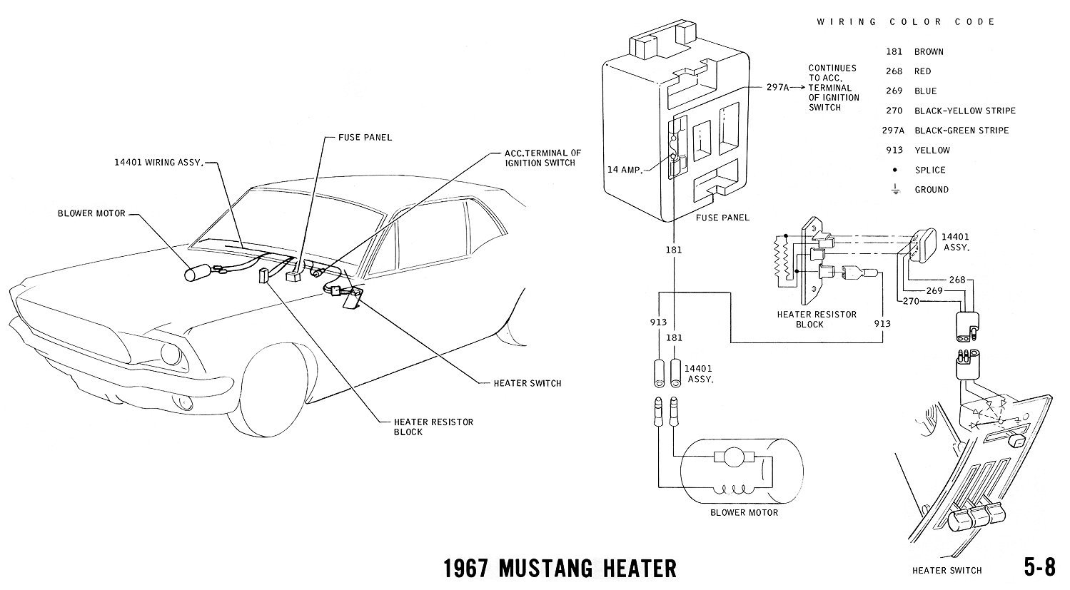 [DIAGRAM_5UK]  GB_9269] Amp Gauge Wiring Diagram Mustang Free Diagram | 1966 Mustang Ammeter Wiring Diagram |  | Groa Sapre Hemt Hutpa Unho Xeira Mohammedshrine Librar Wiring 101