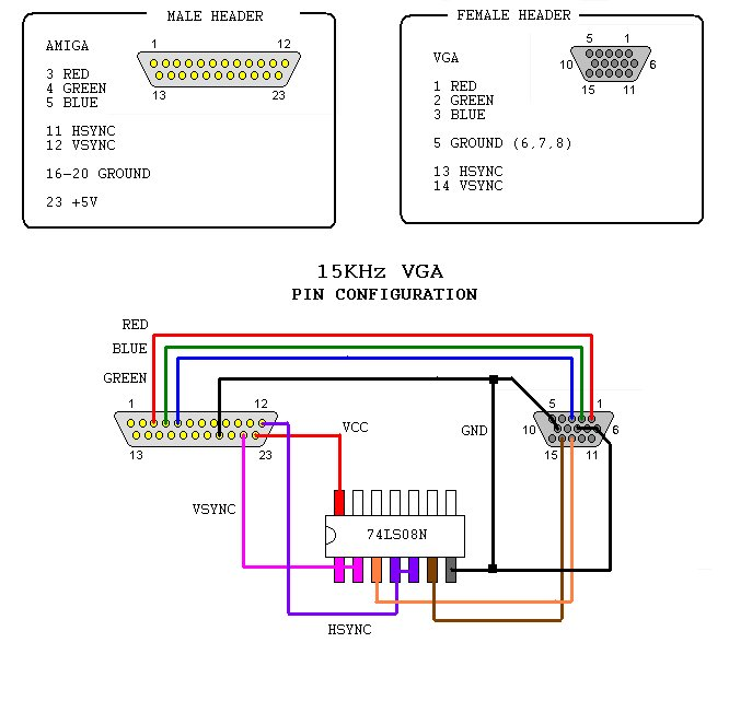 Vga To Rgb Wiring Diagram - Wiring Diagrams DataUssel