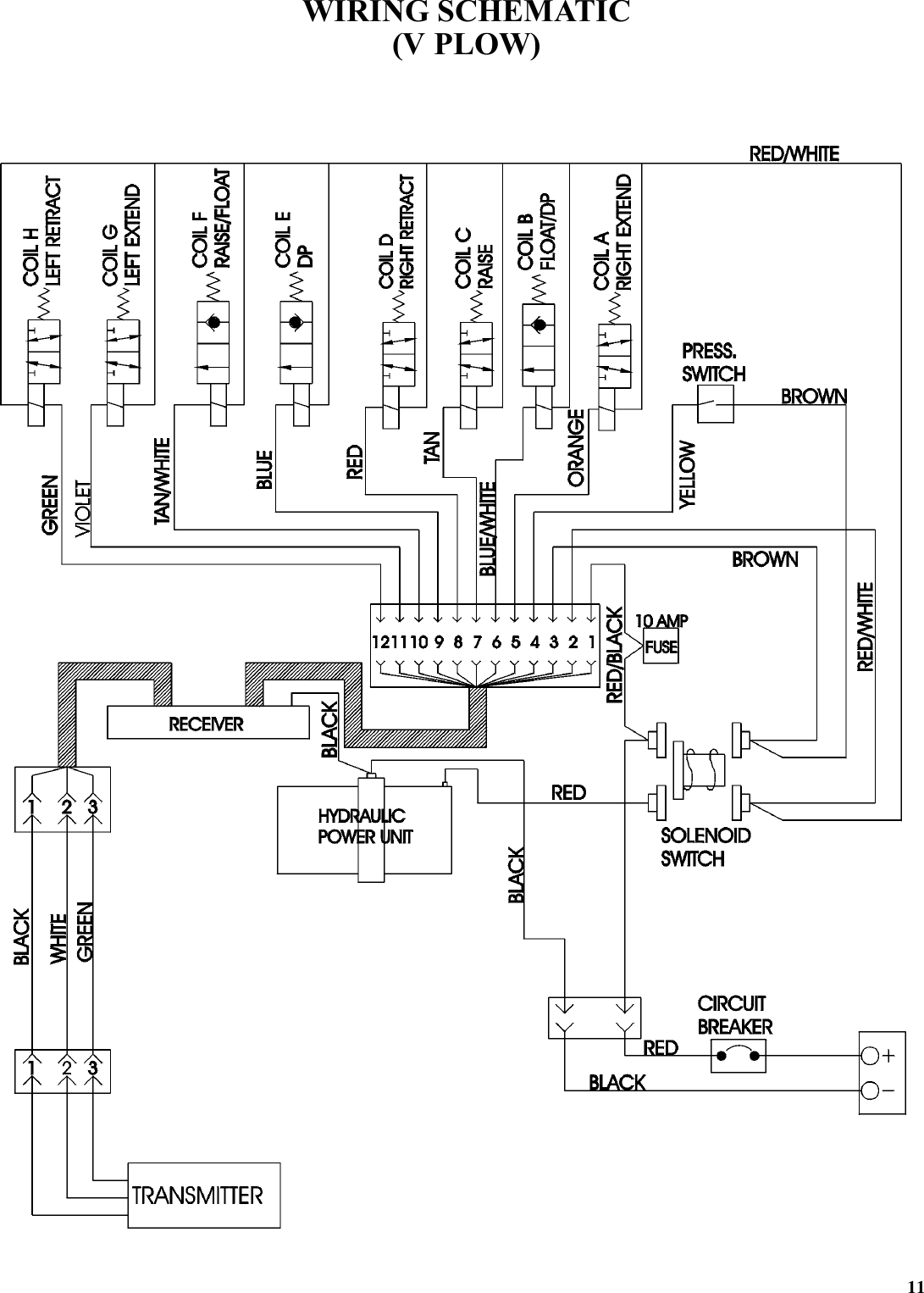 Minute Mount Plow Wiring Diagram from static-cdn.imageservice.cloud