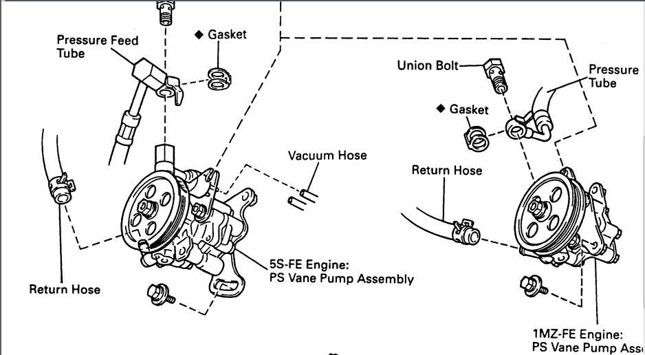 [SCHEMATICS_48YU]  FG_4703] 96 Camry Engine Diagram Download Diagram   2102 Camry Engine Diagram      Www Mohammedshrine Librar Wiring 101
