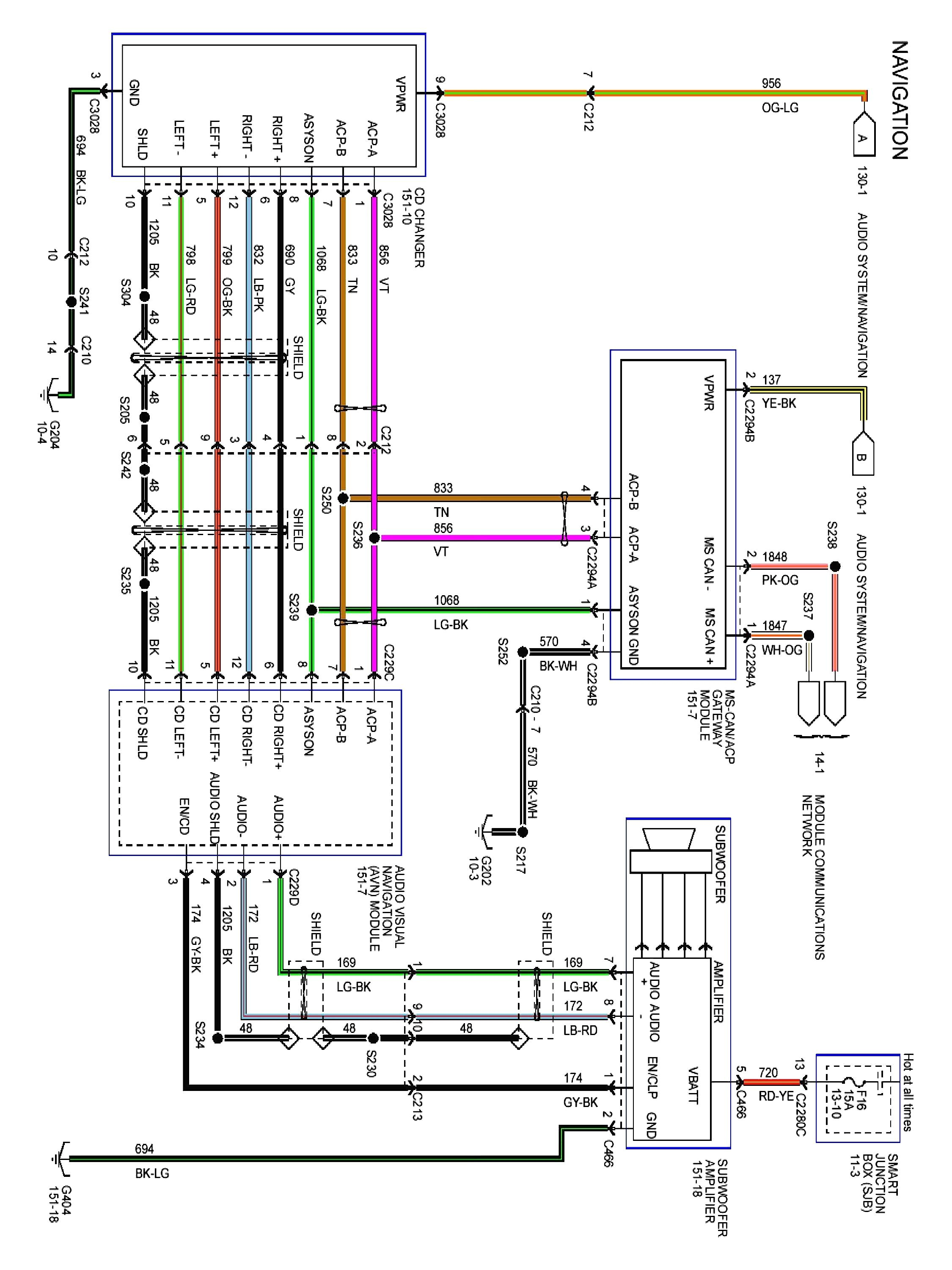 [SCHEMATICS_4CA]  LC_7048] 2003 Ford Expedition Radio Wiring Diagram 2004 Ford Expedition I  Schematic Wiring | Ford Truck Radio Wiring |  | Alma Siry Xorcede Mohammedshrine Librar Wiring 101