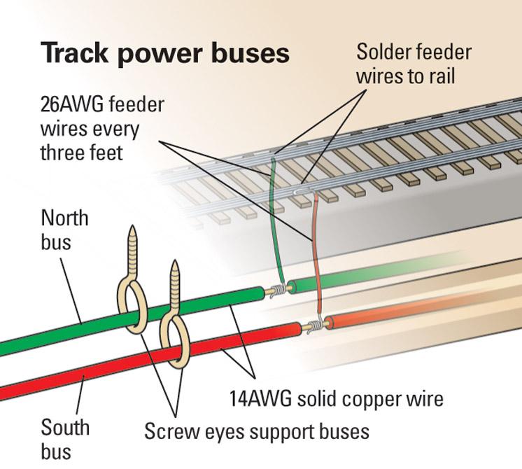 dcc ho wiring diagram - trailer light wiring harness diagram for wiring  diagram schematics  wiring diagram schematics