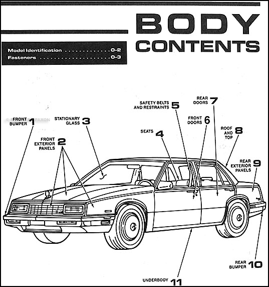 [DIAGRAM_5FD]  GZ_9052] Buick Lesabre Parts Auto Parts Diagrams Schematic Wiring | 1989 Buick Lesabre Engine Diagram |  | Alypt Synk Rele Mohammedshrine Librar Wiring 101