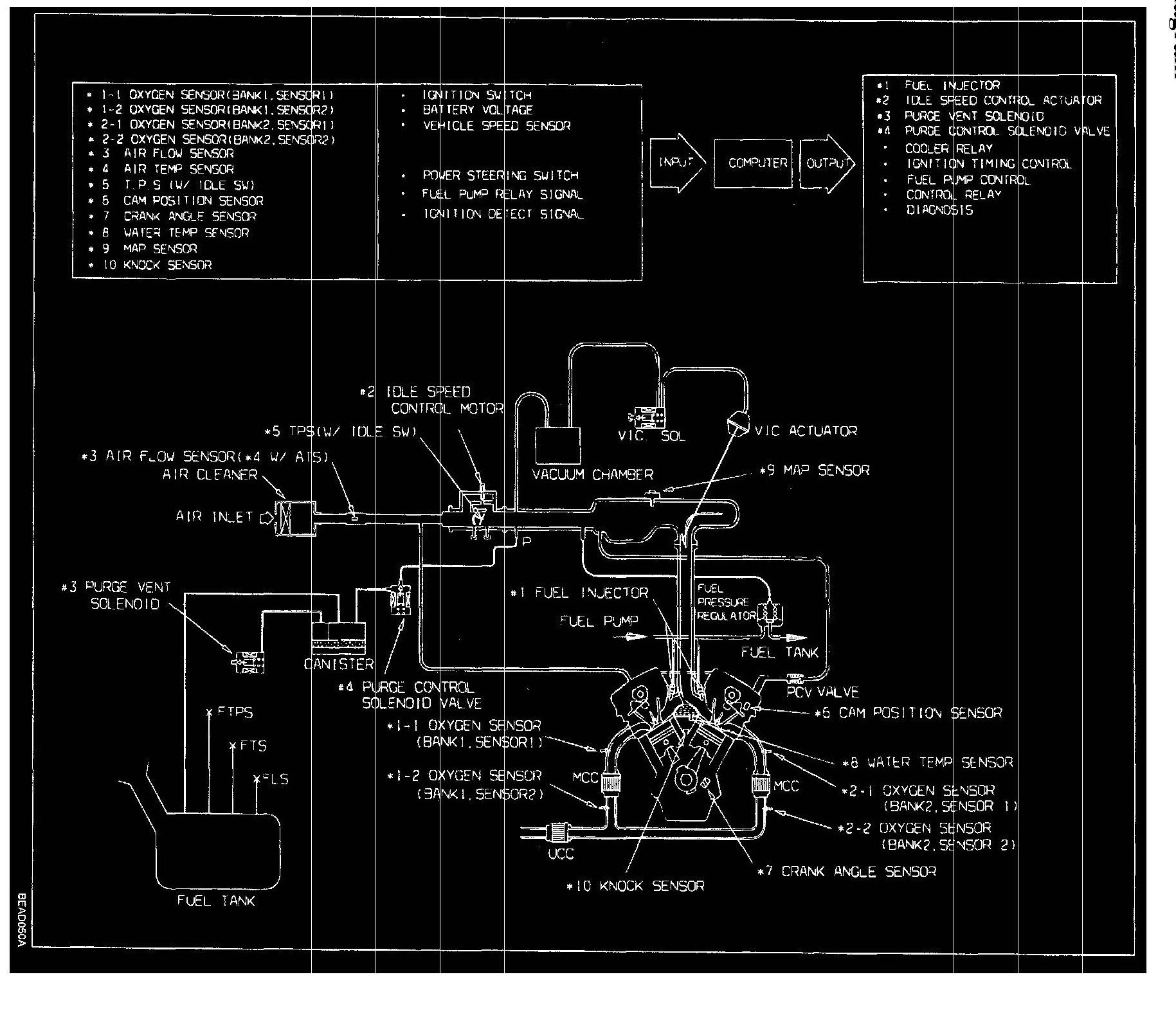 2005 Kia Sorento Cooling Parts Diagram Wiring Schematic General Wiring Diagram Engineer Engineer Justrollingwith It