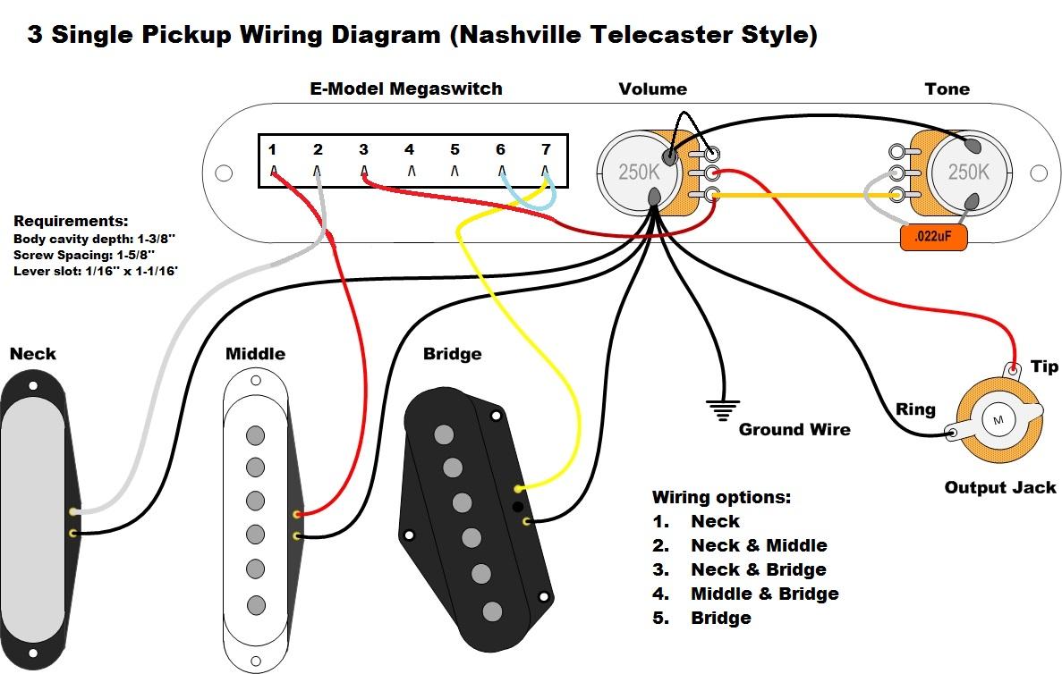 Marvelous 3 Pickup Guitar Wiring Diagram Wiring Diagram Library Wiring Cloud Faunaidewilluminateatxorg