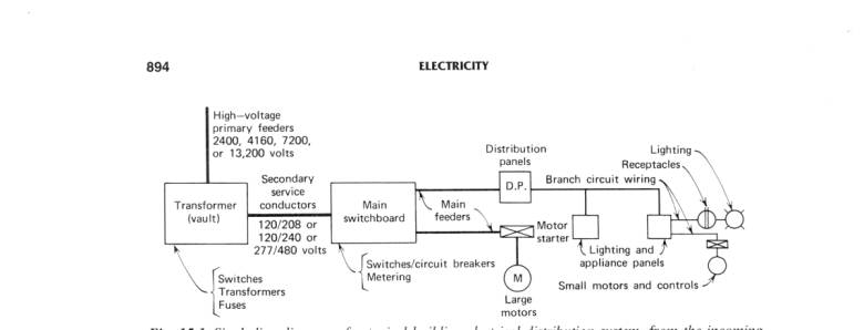 Amazing Electrical Building Diagrams Online Wiring Diagram Wiring Cloud Waroletkolfr09Org