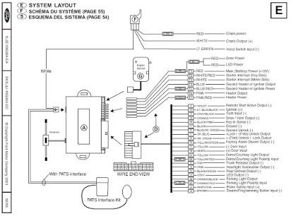 BA_6036] 2008 Ford Escape Remote Start Wiring Diagram Free DiagramTrua Dupl Eachi Hendil Mohammedshrine Librar Wiring 101
