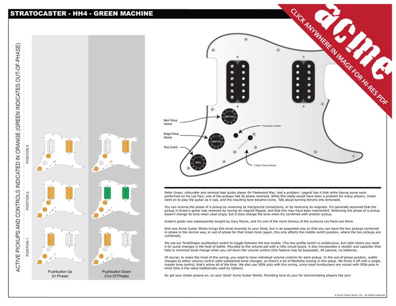 srv strat wiring diagrams fender blacktop stratocaster hss wiring wiring diagram data  fender blacktop stratocaster hss wiring