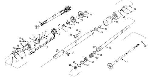 Surprising 1972 Chevy C20 Steering Column Diagram Basic Electronics Wiring Wiring Cloud Rineaidewilluminateatxorg