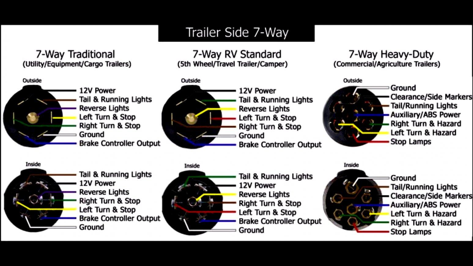 Haulmark Trailer Wiring Schematic