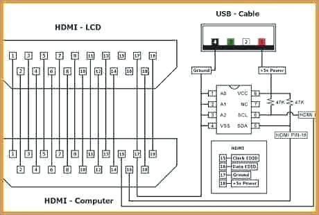 ZX_4846] Hdmi To Rca Connector Wiring Diagram Schematic WiringCaci Rimen Arcin Chor Orsal Lite Dogan Gray Bocep Mohammedshrine Librar  Wiring 101