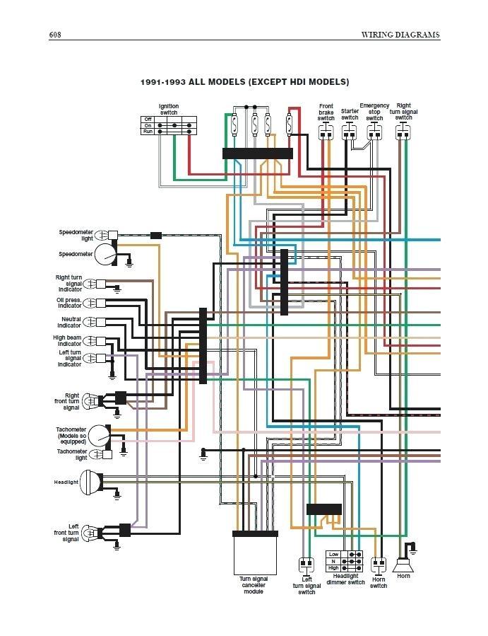 1999 Sportster 883 Wiring Diagram