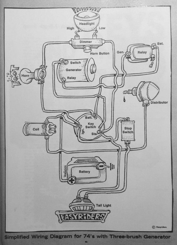 HX_0904] Harley Davidson Generator Wiring Diagram Download DiagramDrosi Onica Mentra Minaga Subd Ropye Hete Inama Mohammedshrine Librar Wiring  101