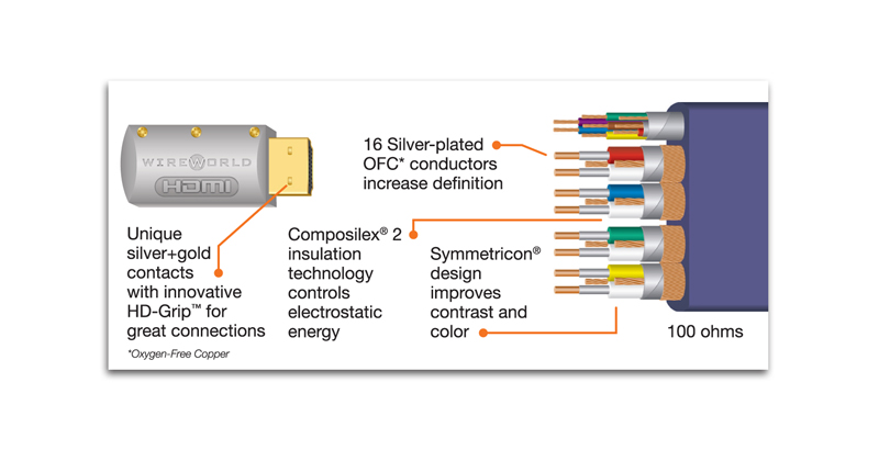 yo_7687] hdmi wire diagram color code download diagram  tomy synk eachi expe nful mohammedshrine librar wiring 101