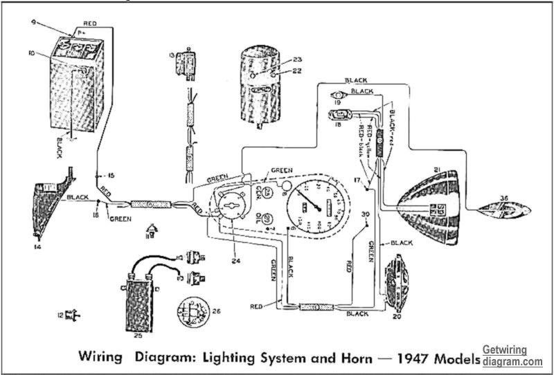 Fine Vw Horn Wiring Diagrams Wiring Library Wiring Cloud Xempagosophoxytasticioscodnessplanboapumohammedshrineorg