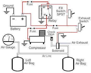 kh_4832] motorcycle air ride wiring diagram schematic wiring  gentot greas benkeme mohammedshrine librar wiring 101