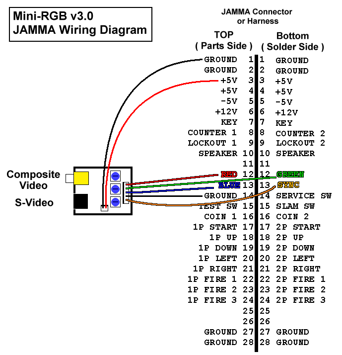 Dvi To Vga Wiring Diagram from static-cdn.imageservice.cloud