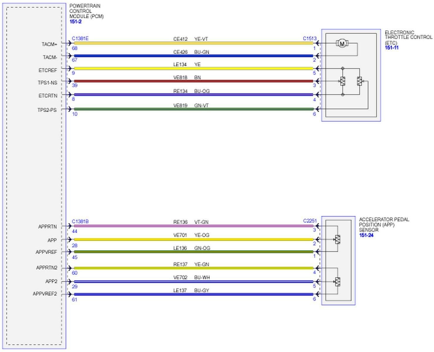 ford fusion stereo wiring color diagrams - wiring diagrams rich-metal-a -  rich-metal-a.alcuoredeldiabete.it  al cuore del diabete