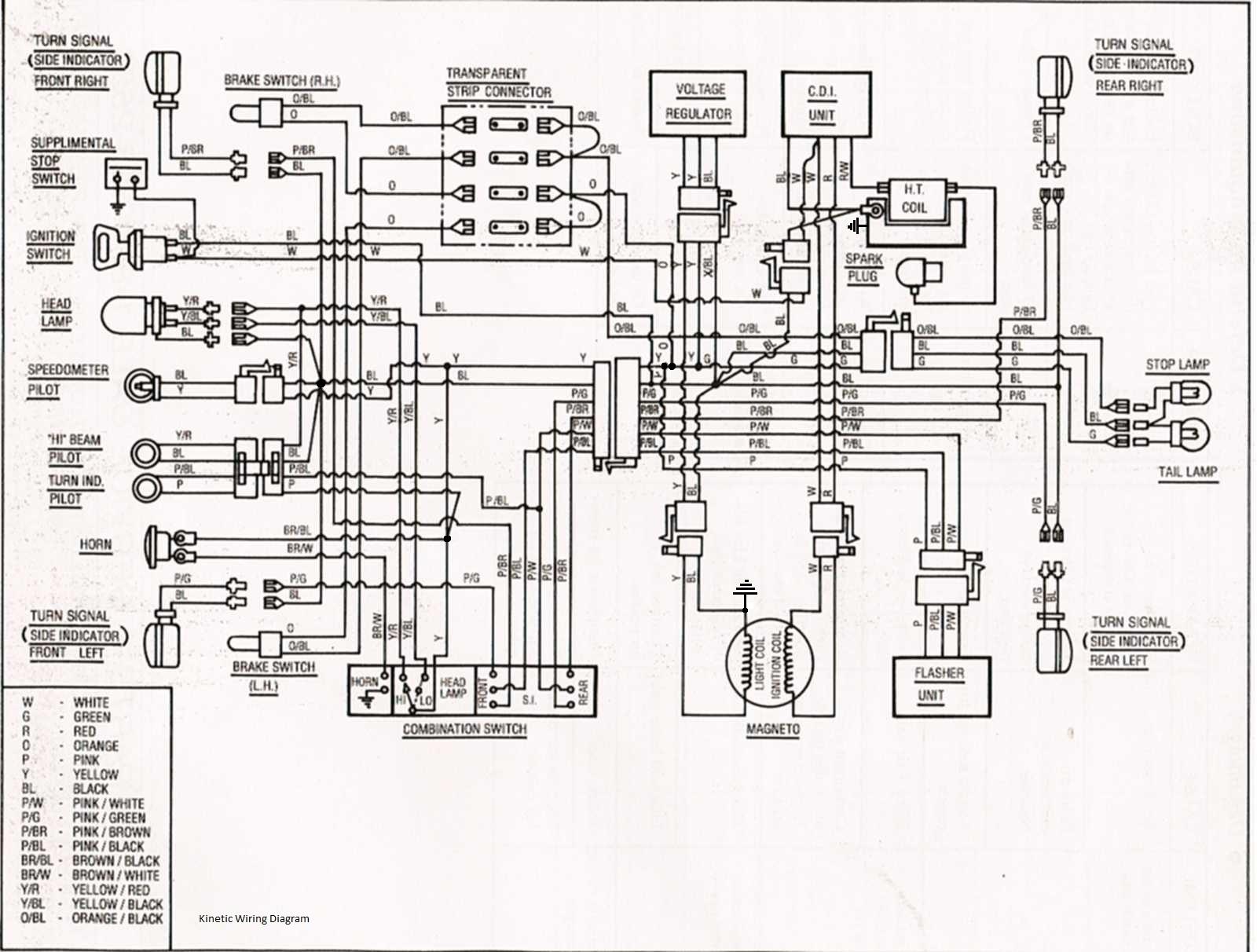 Ey 2979 Honda Moped Wiring Diagram Circuit Wiring Diagram Download Diagram