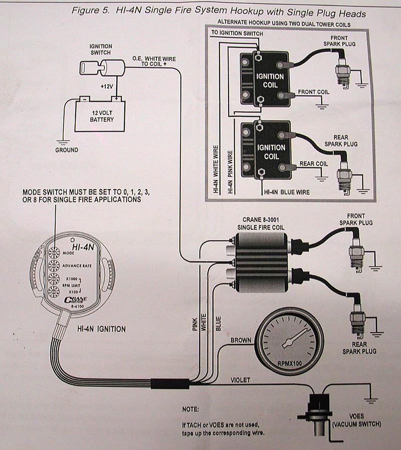 kz_2818] harley dual fire ignition coil wiring diagram free diagram  weasi anal hendil nekout expe nnigh benkeme mohammedshrine librar wiring 101