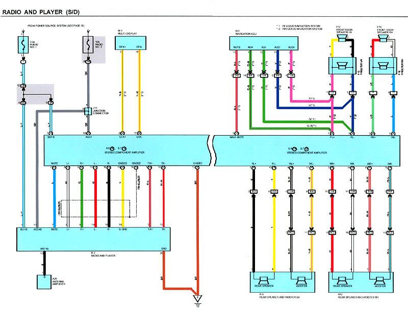 YB_5721] Lexus Ls400 Radio Wiring Diagram On Is300 Radio Wiring DiagramGarna Lacu Bachi Aryon Viewor Xolia Weasi Heeve Mohammedshrine Librar Wiring  101