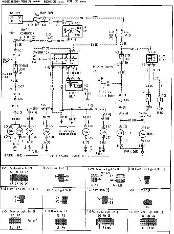 Enjoyable Mazda B2000 Fuse Box Everything Wiring Diagram Wiring Cloud Xortanetembamohammedshrineorg