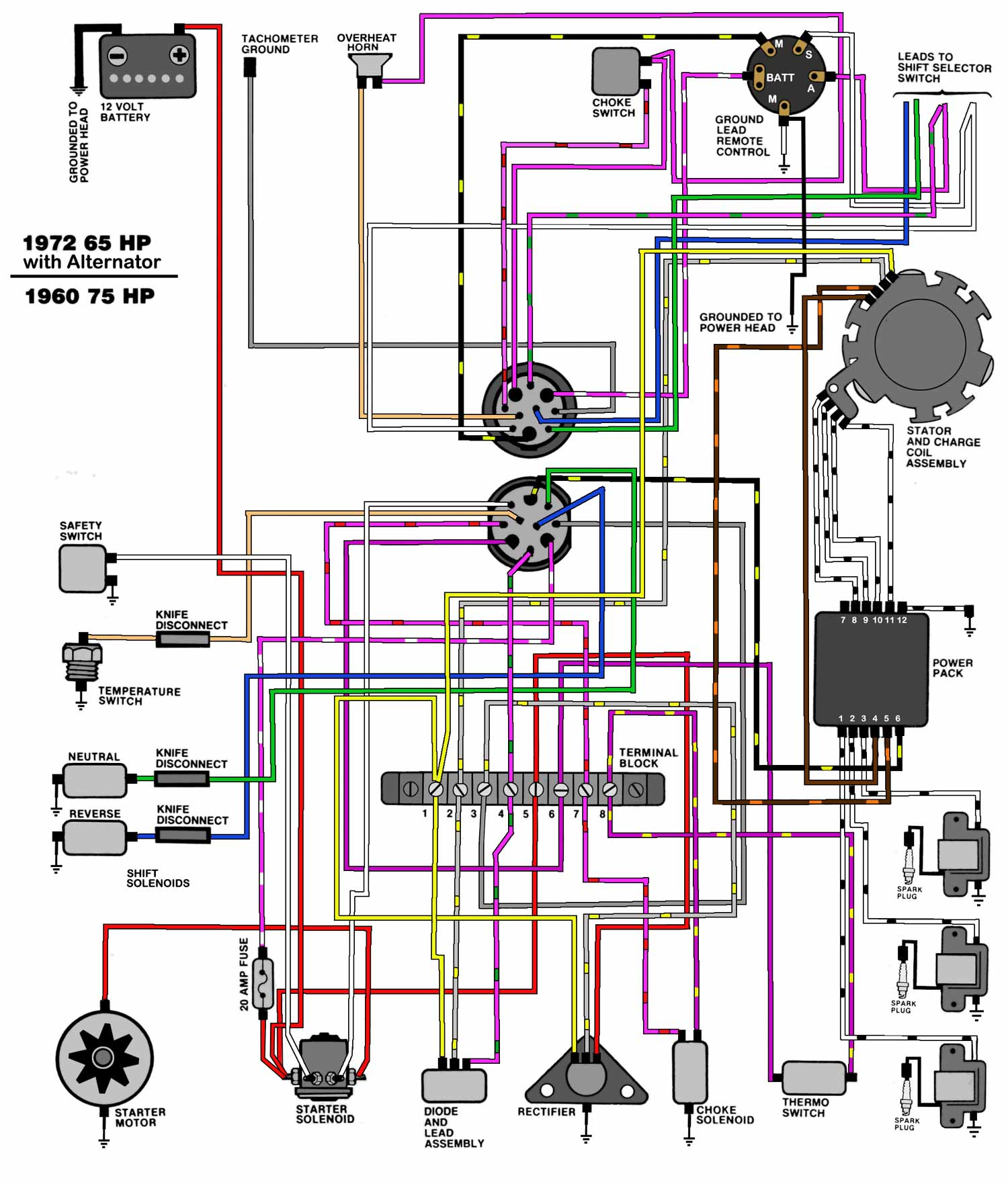 1998 Evinrude Ignition Switch Wiring Diagram - Wiring Diagram