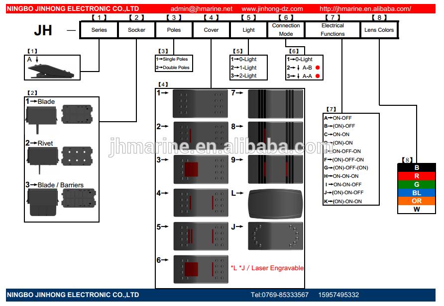 daystar rocker switch wiring diagram yn 9831  daystar switch wiring diagram get free image about wiring  daystar switch wiring diagram get free