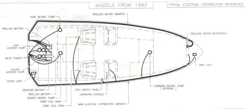 wiring diagram 1992 ranger boat  wiring diagram ground