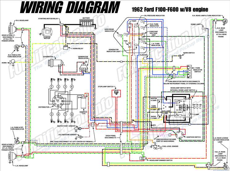 Marvelous 1962 Ford Truck Wiring Diagrams Fordification Info The 61 66 Wiring Cloud Counpengheilarigresichrocarnosporgarnagrebsunhorelemohammedshrineorg