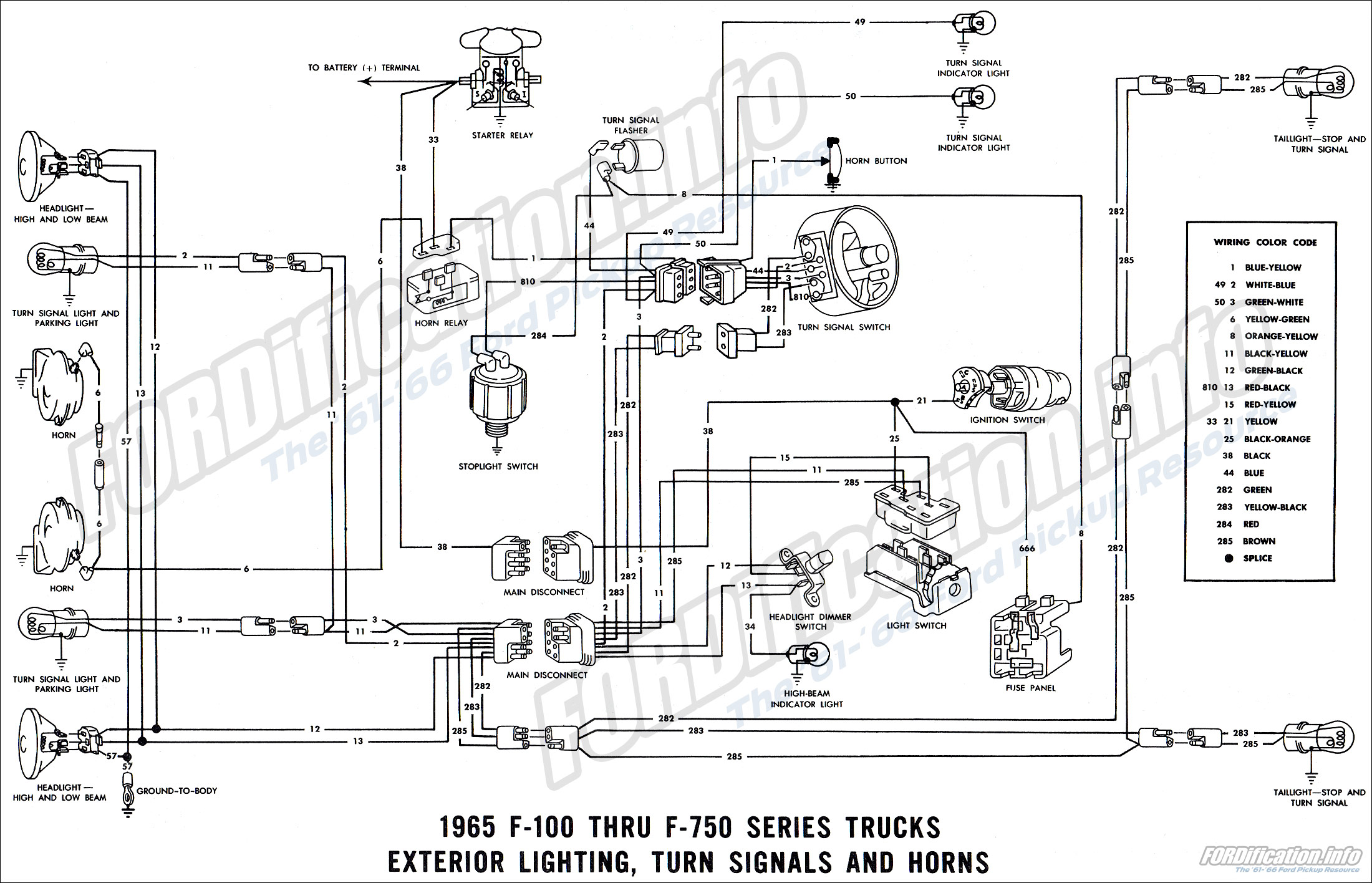 Incredible 1965 Ford Truck Wiring Diagrams Fordification Info The 61 66 Wiring Cloud Onicaalyptbenolwigegmohammedshrineorg