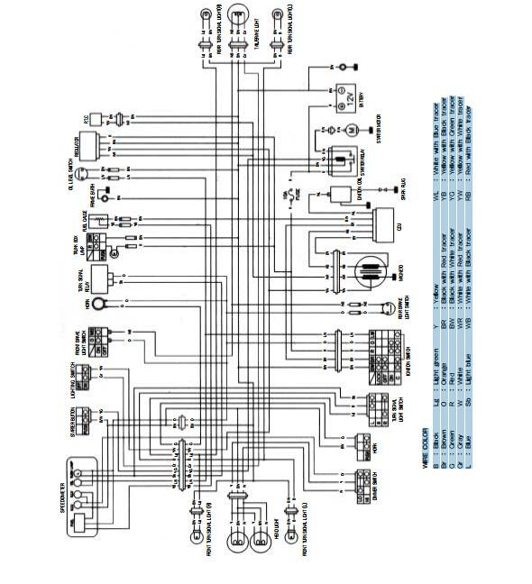 [DIAGRAM_5FD]  ES_7230] Moreover Hyosung Sense Wiring Diagram On Kubota Mower Wiring  Diagram | Kubota Wiring Diagram Pdf |  | Osoph Emba Mohammedshrine Librar Wiring 101