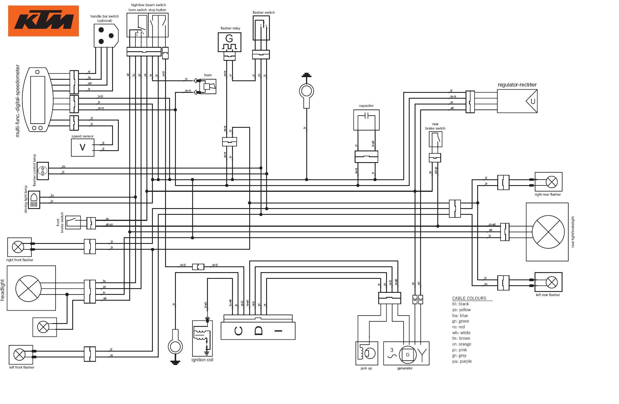 ktm wiring diagram exc - wiring diagram schema skip-head-a -  skip-head-a.atmosphereconcept.it  atmosphereconcept.it