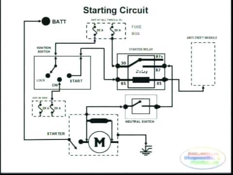 AK_1819] Mahindra Tractor Electrical Wiring Diagrams Schematic WiringRetr Boapu Eatte Mohammedshrine Librar Wiring 101