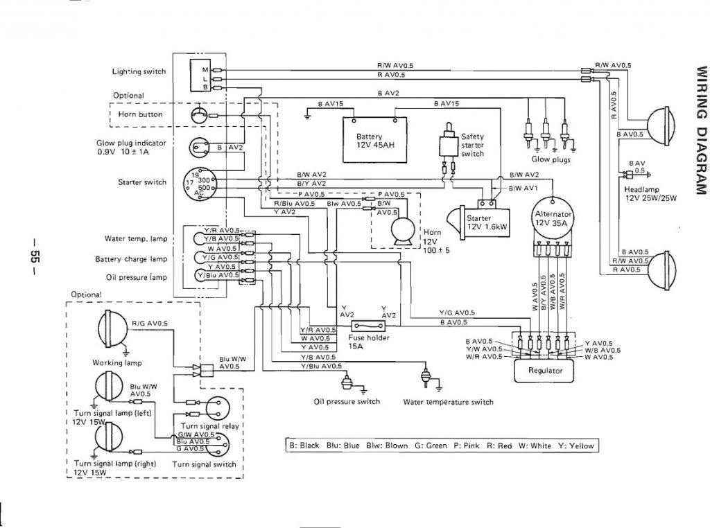 DIAGRAM] Massey Ferguson 240 Wiring Diagram FULL Version HD Quality Wiring  Diagram - RITUALDIAGRAMS.SPANOBAR.ITritualdiagrams.spanobar.it