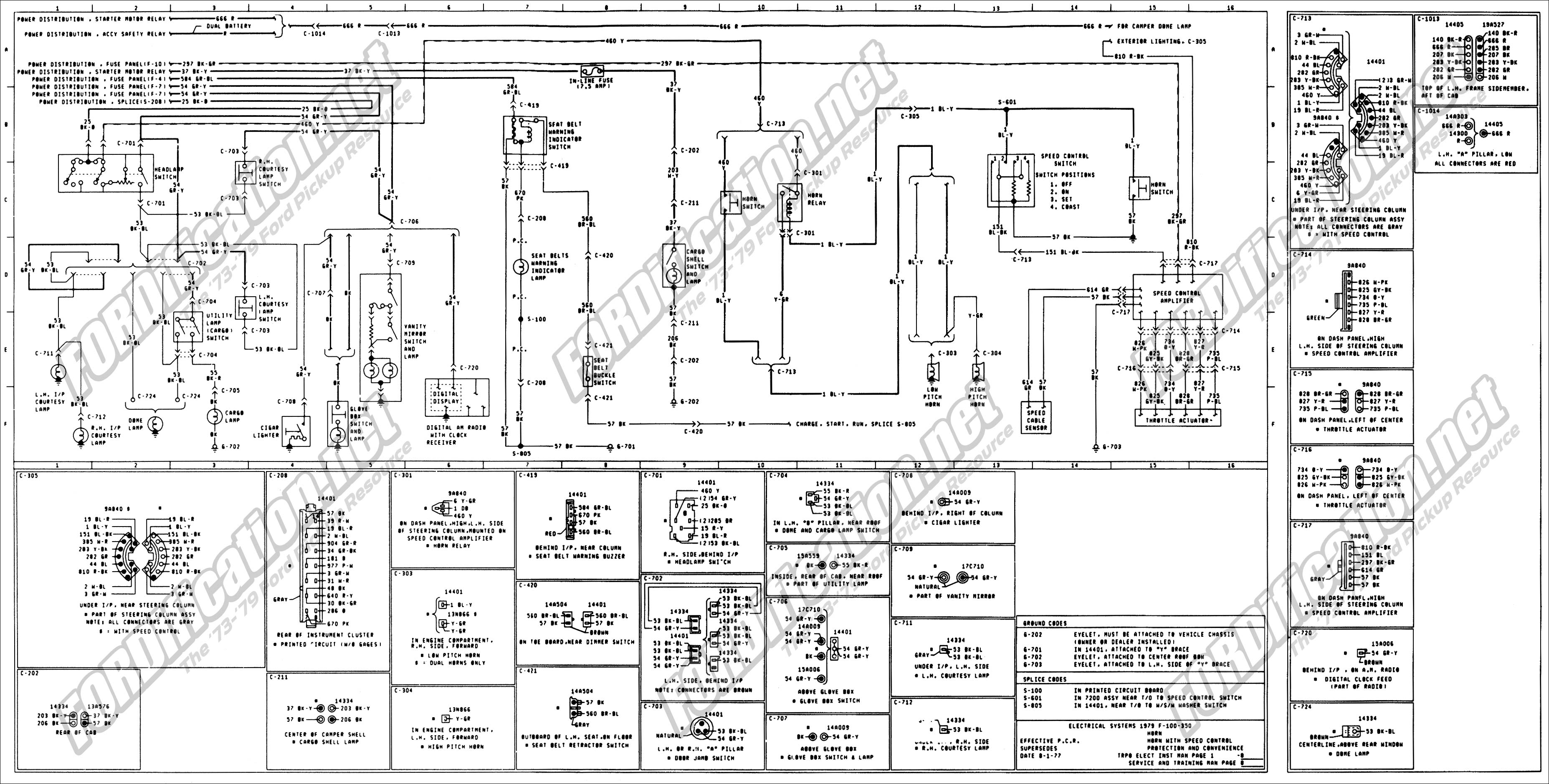 Magnificent 1978 Ford Pickup Wiring Diagram Wiring Diagram Libraries Wiring Cloud Gufailluminateatxorg